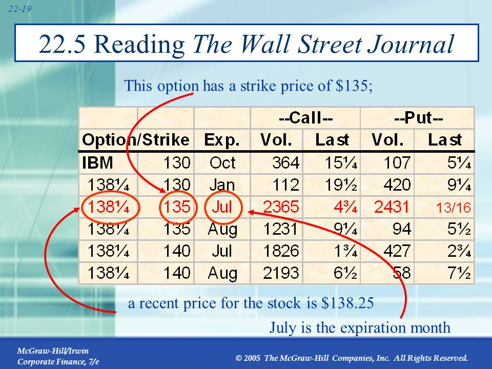 22.5 Reading The Wall Street Journal