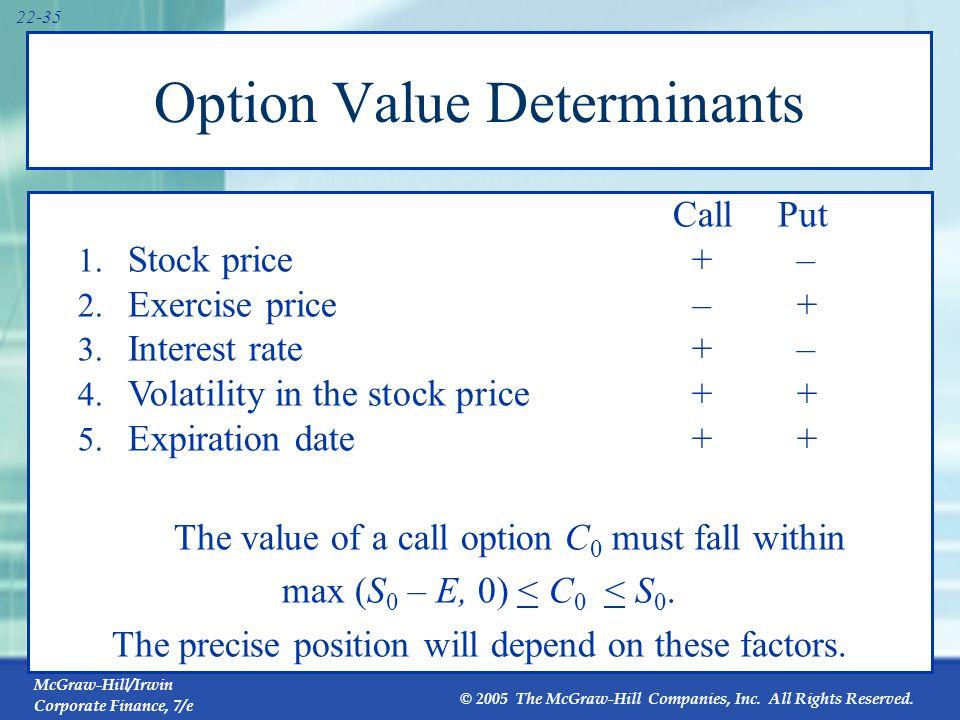 Stock options market value
