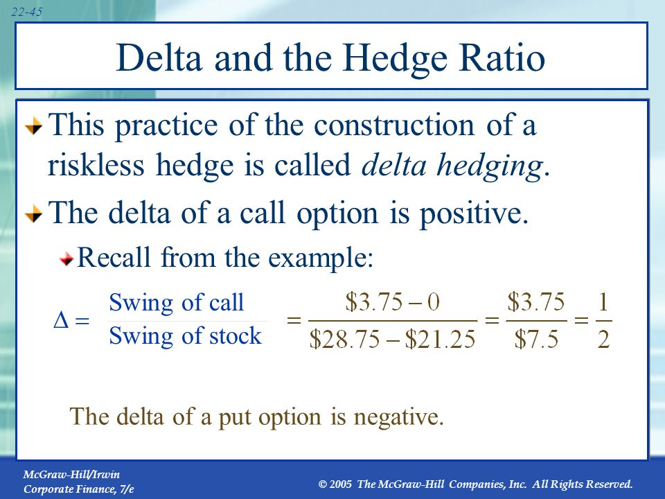Delta Determining the Amount of Borrowing: