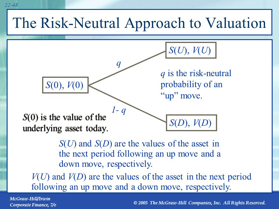 The Risk-Neutral Approach to Valuation