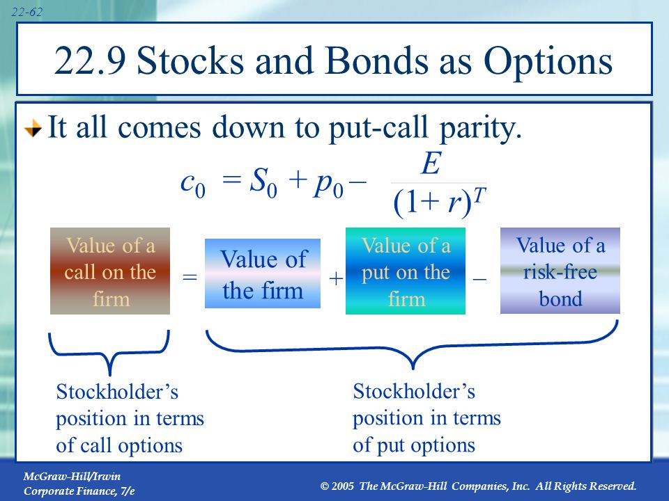22.10 Capital-Structure Policy and Options
