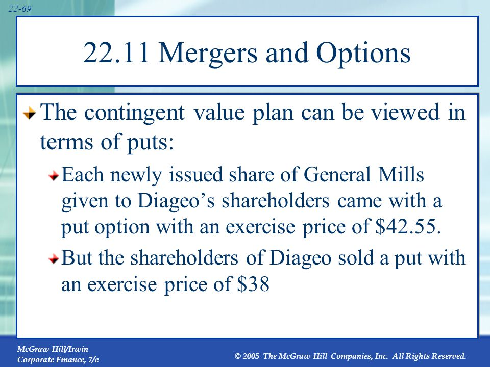 22.11 Mergers and Options Cash payment to newly issued shares