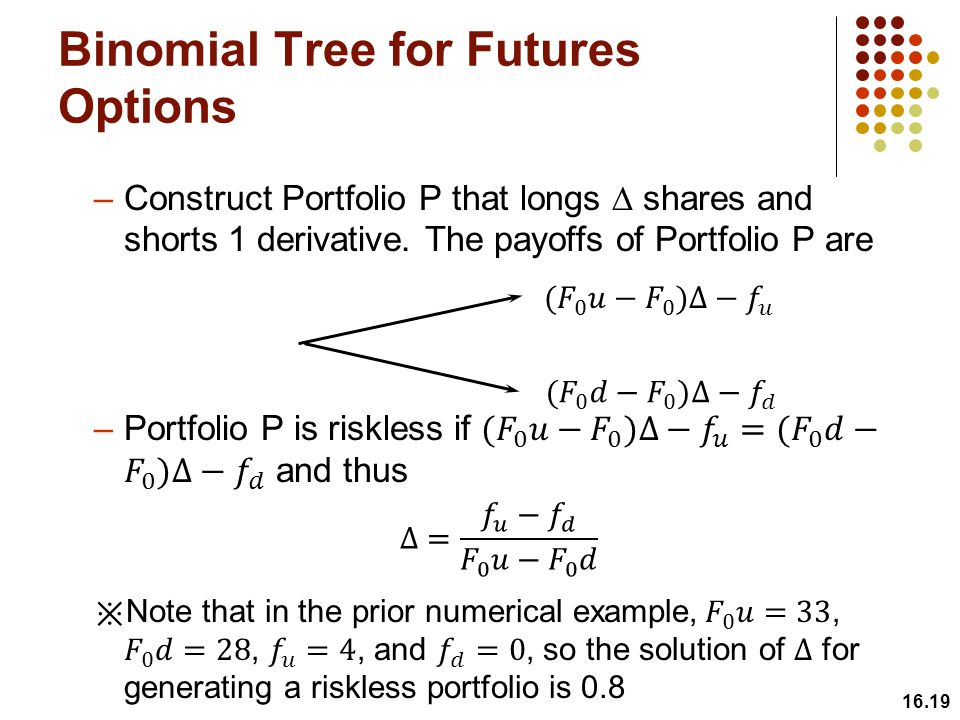 Binomial Tree for Futures Options