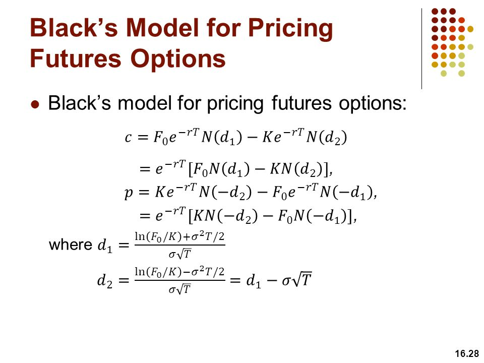 Black's Model for Pricing Futures Options