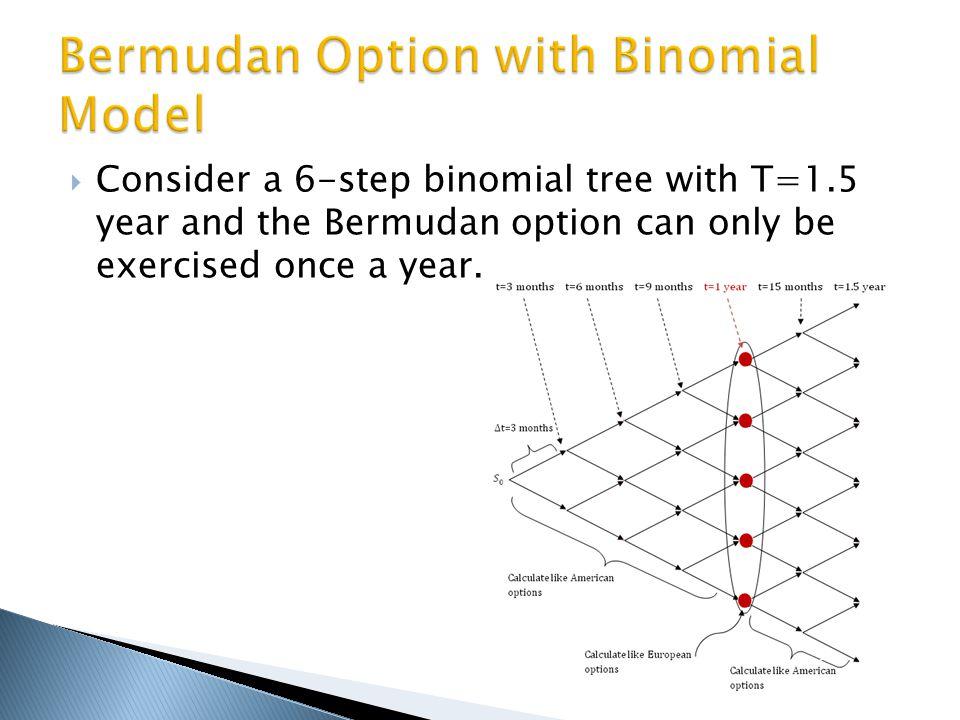 Bermudan Option with Binomial Model