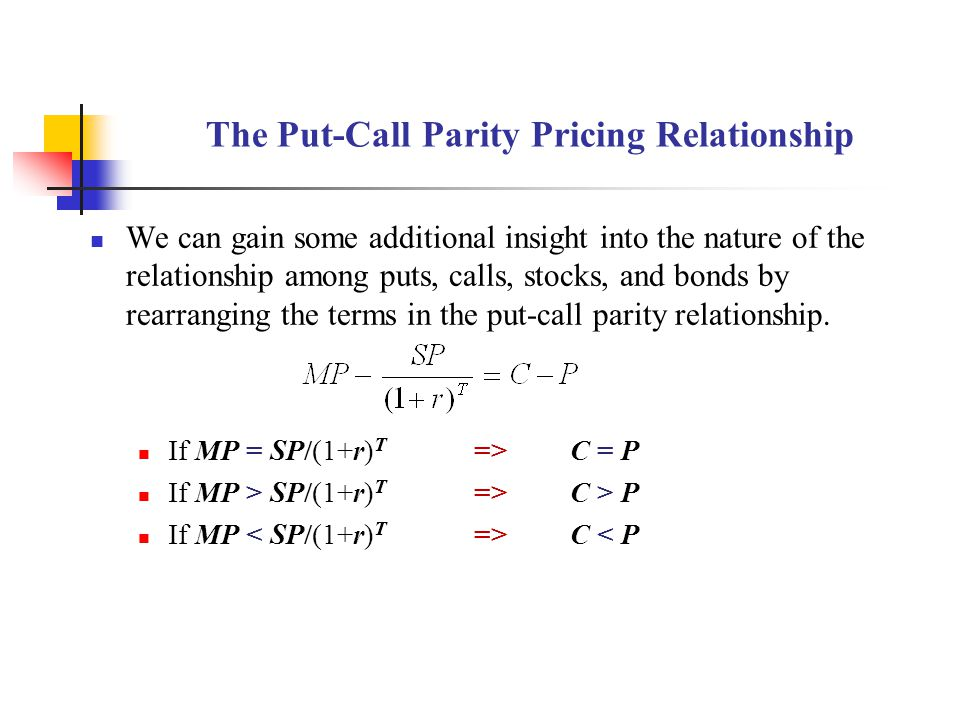 The Put-Call Parity Pricing Relationship