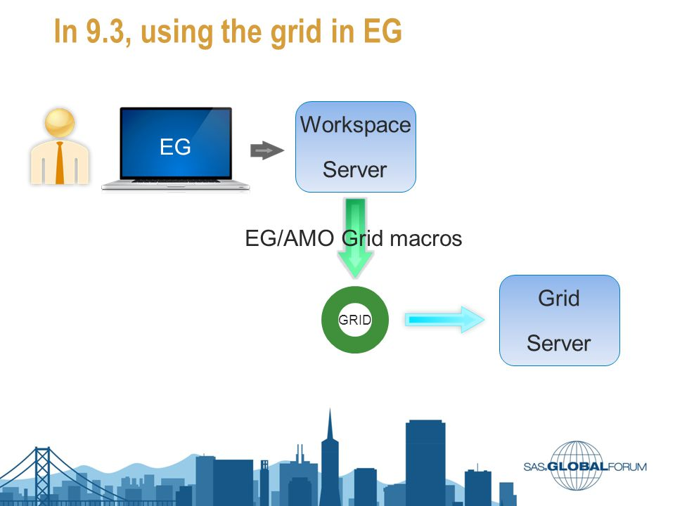 In 9.3, using the grid in EG Workspace Server EG EG/AMO Grid macros