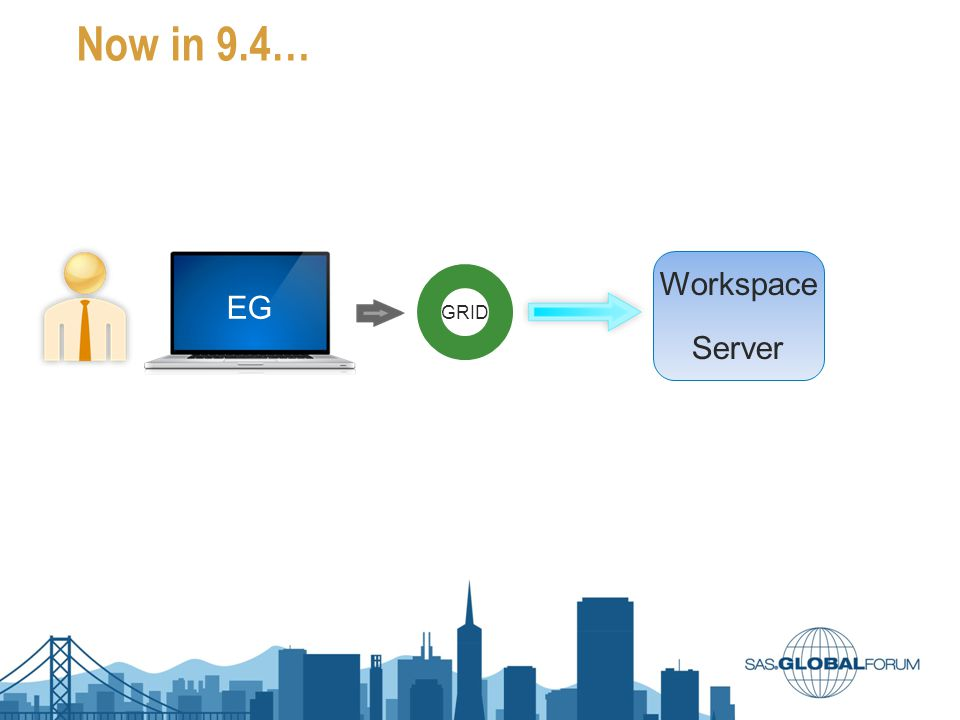 Now in 9.4… Workspace Server EG GRID