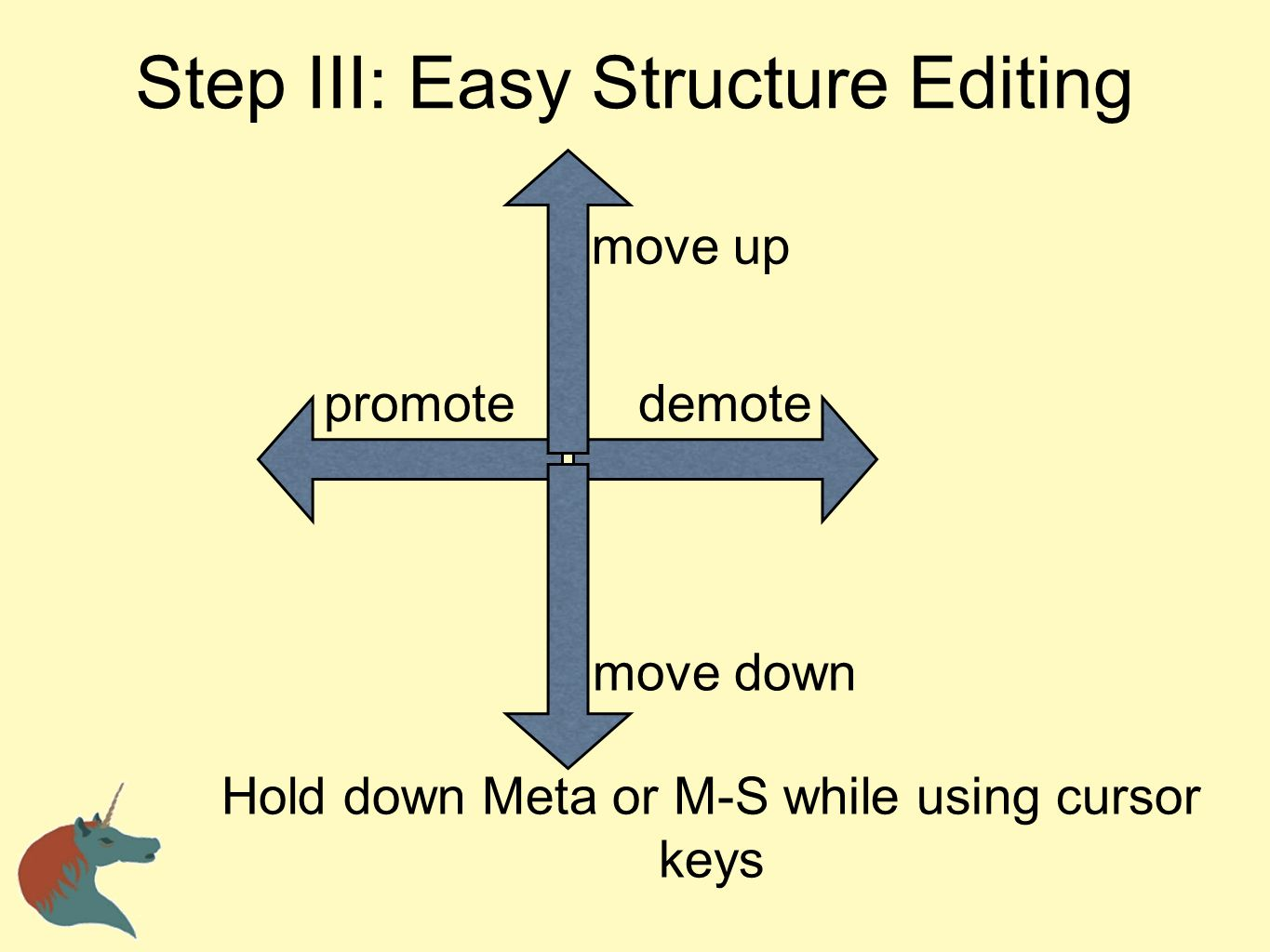 Step III: Easy Structure Editing