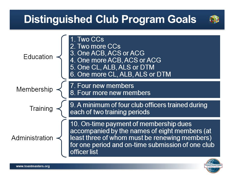 Distinguished Club Program Goals