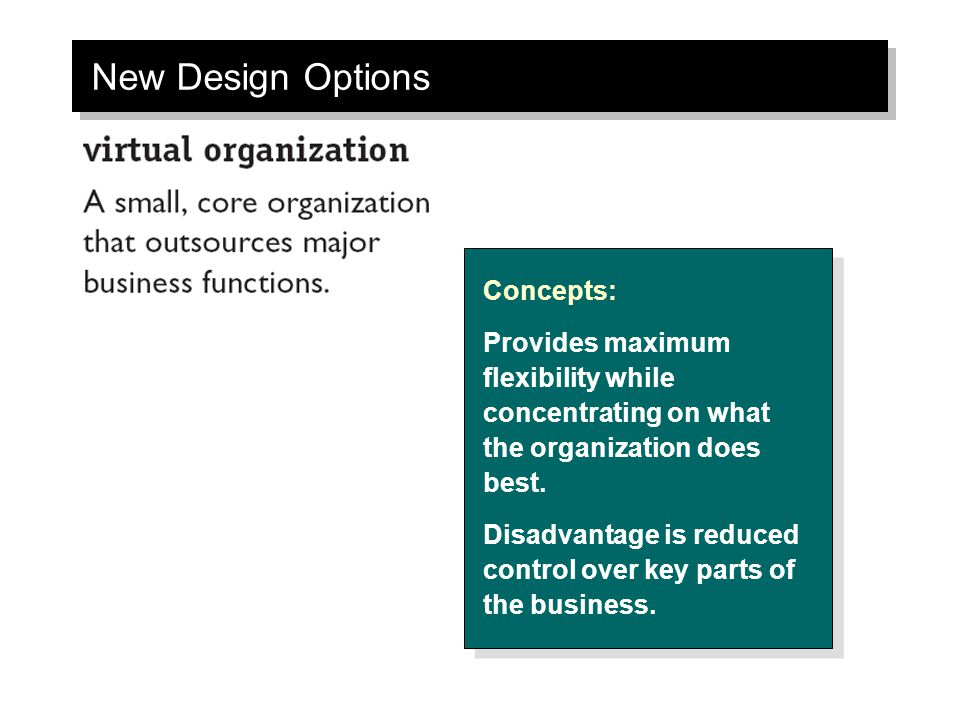 New Design Options Concepts: