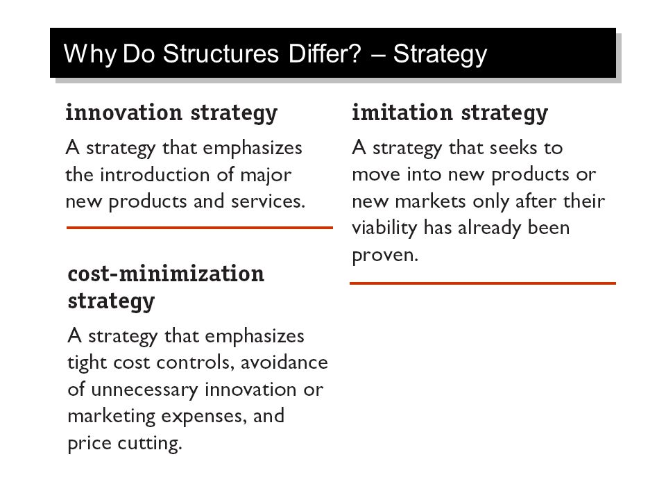 Why Do Structures Differ – Strategy