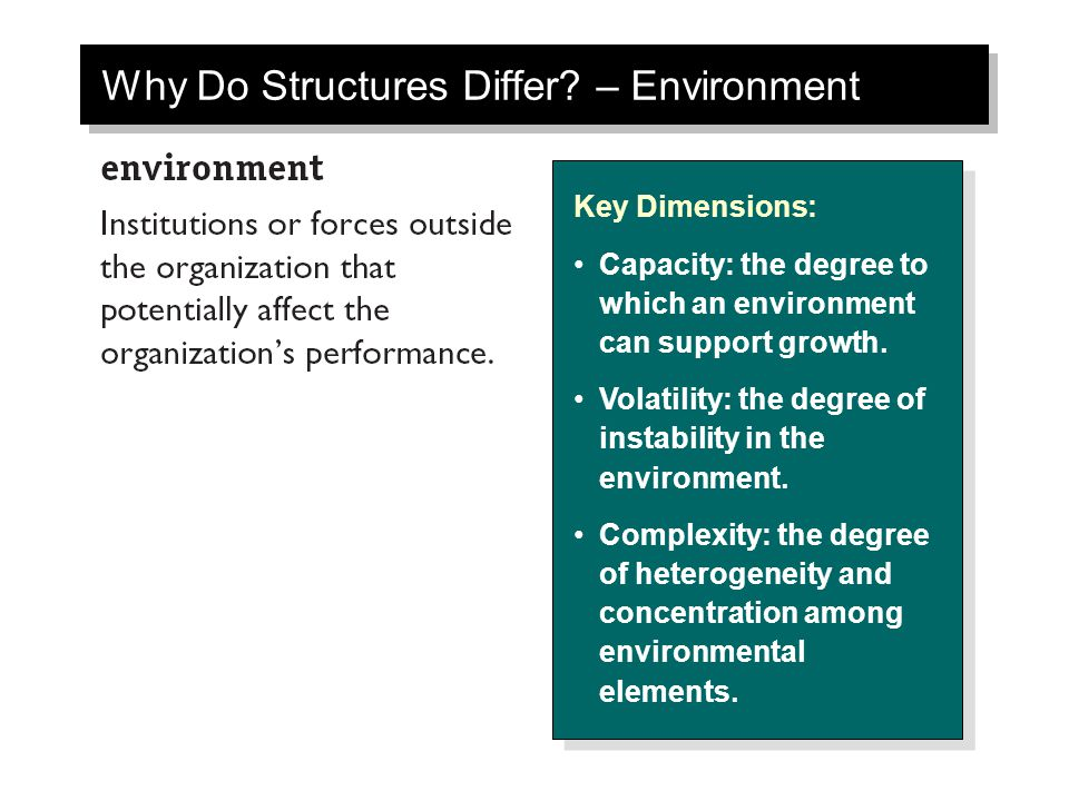 Why Do Structures Differ – Environment