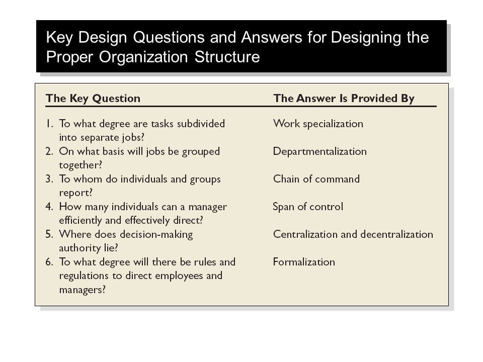 Key Design Questions and Answers for Designing the Proper Organization Structure