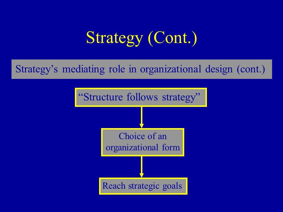 Choice of an organizational form