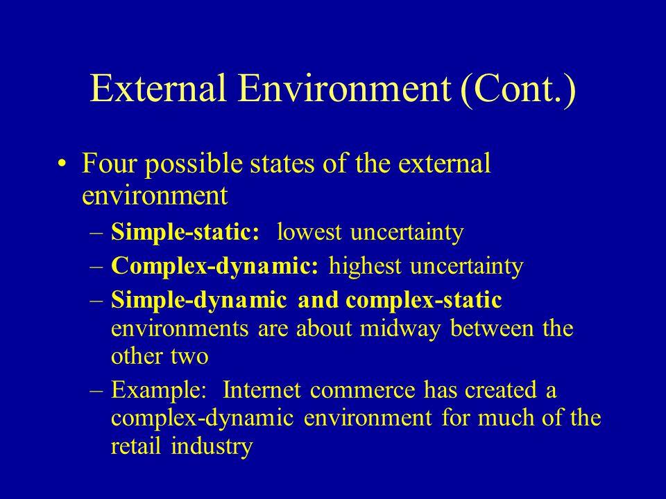 External Environment (Cont.)