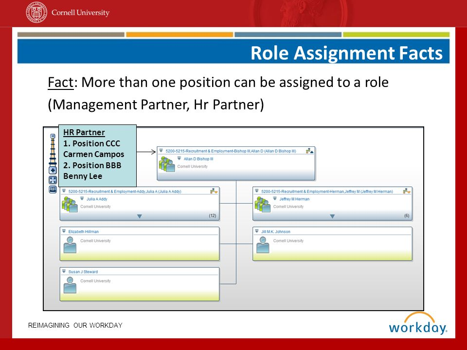 Role Assignment Facts Fact: More than one position can be assigned to a role (Management Partner, Hr Partner)