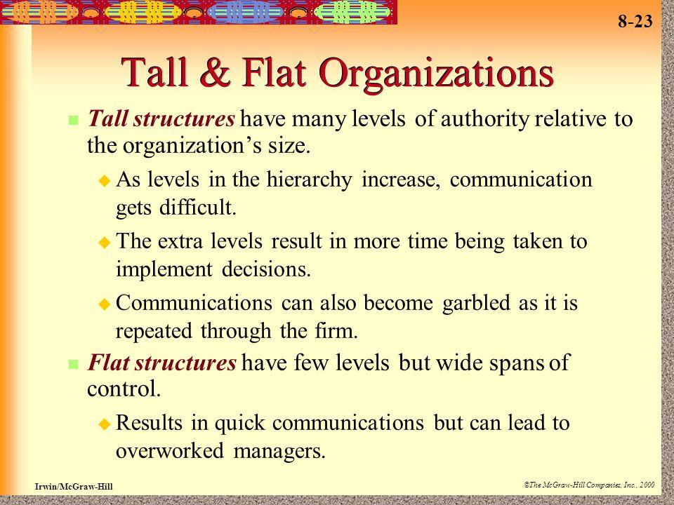 Tall & Flat Organizations