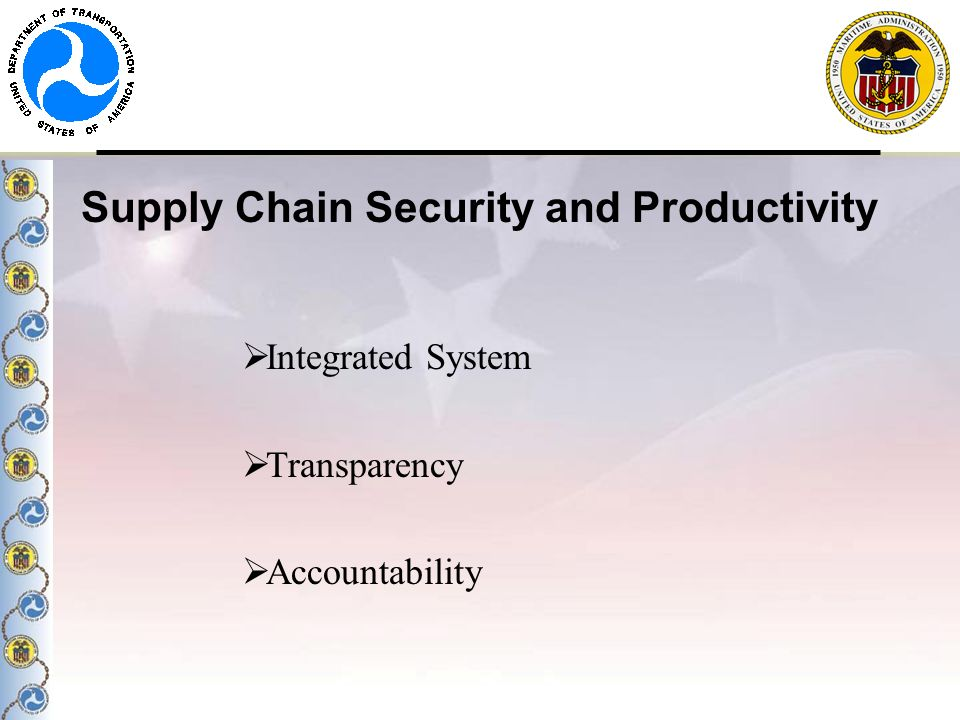 Supply Chain Security and Productivity