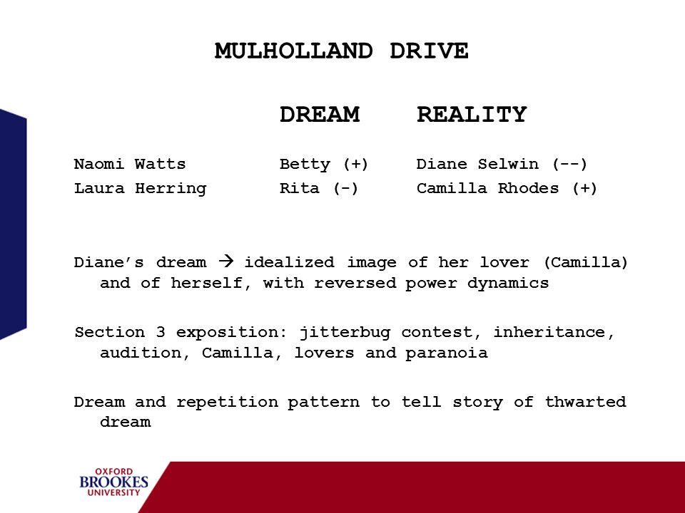 MULHOLLAND DRIVE DREAM REALITY Naomi Watts Betty (+) Diane Selwin (--)