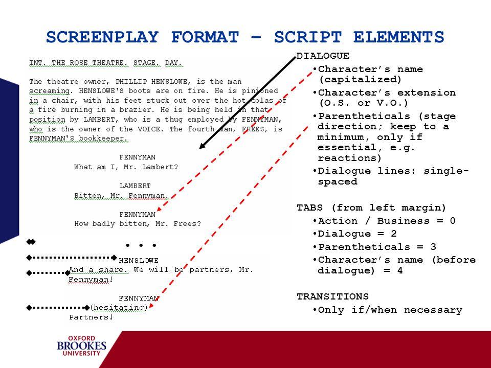 SCREENPLAY FORMAT – SCRIPT ELEMENTS