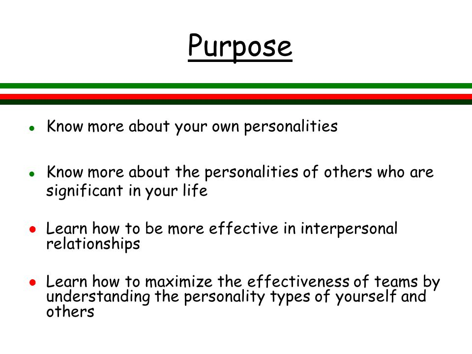 Purpose Know more about your own personalities