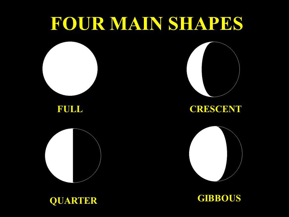 FOUR MAIN SHAPES FULL Four Basic Shapes CRESCENT GIBBOUS QUARTER