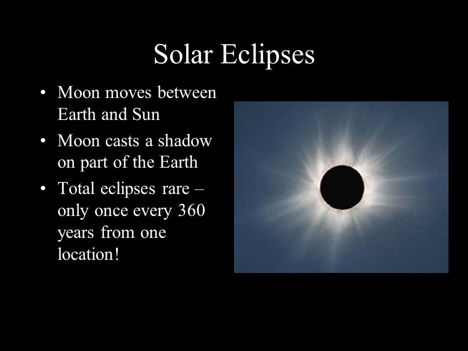 Solar Eclipses Moon moves between Earth and Sun