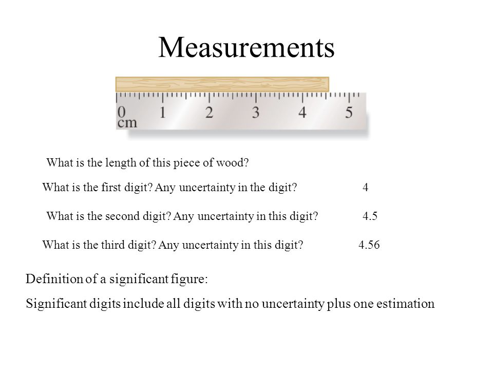 Measurements Definition of a significant figure: