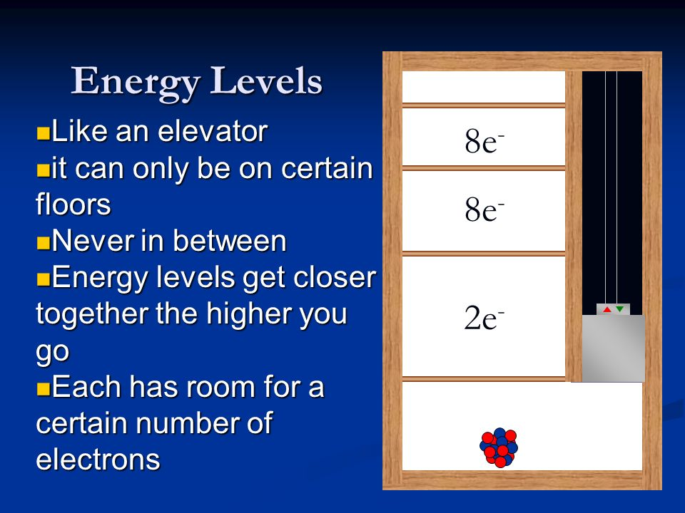 Energy Levels 8e- 2e- Like an elevator