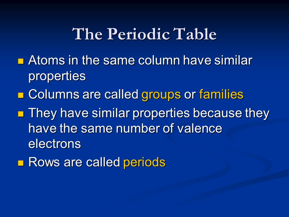 The Periodic Table Atoms in the same column have similar properties