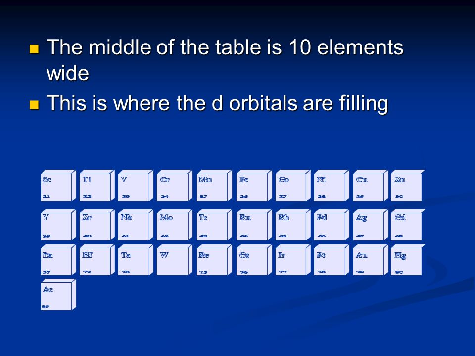 The middle of the table is 10 elements wide