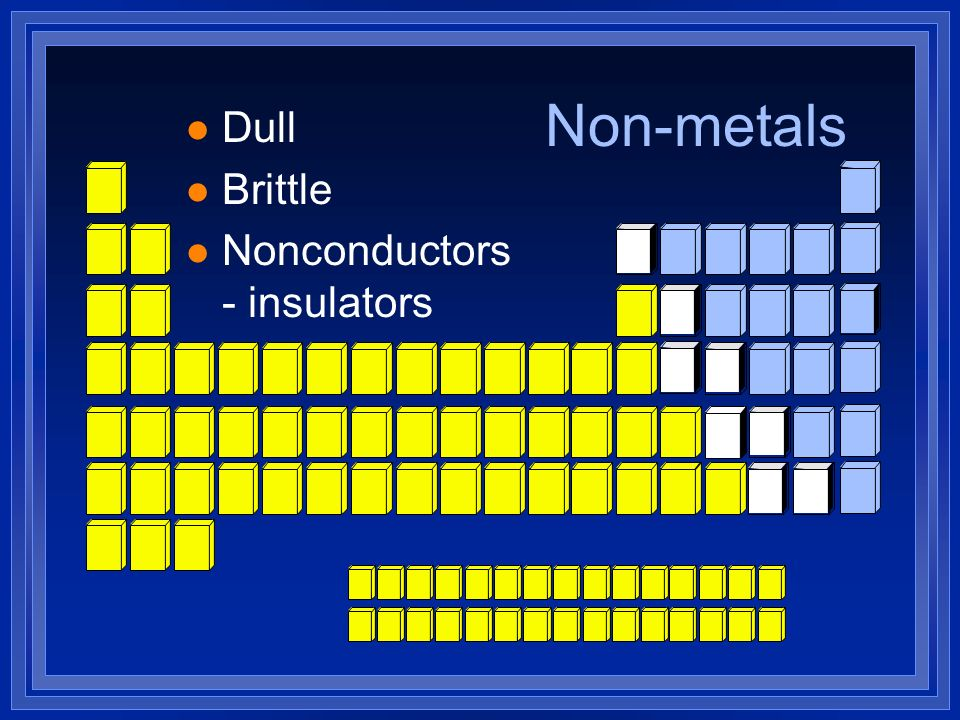 Non-metals Dull Brittle Nonconductors- insulators