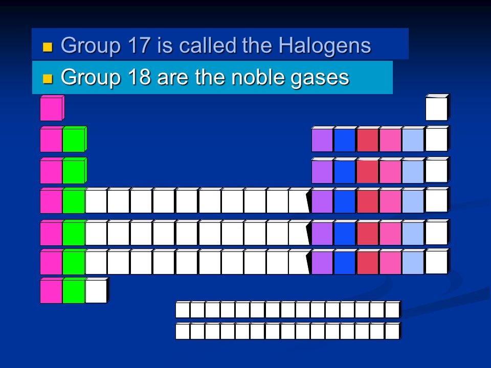 Group 17 is called the Halogens