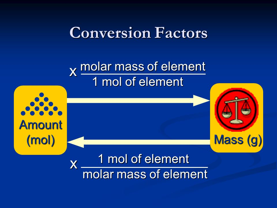 x molar mass of element 1 mol of element