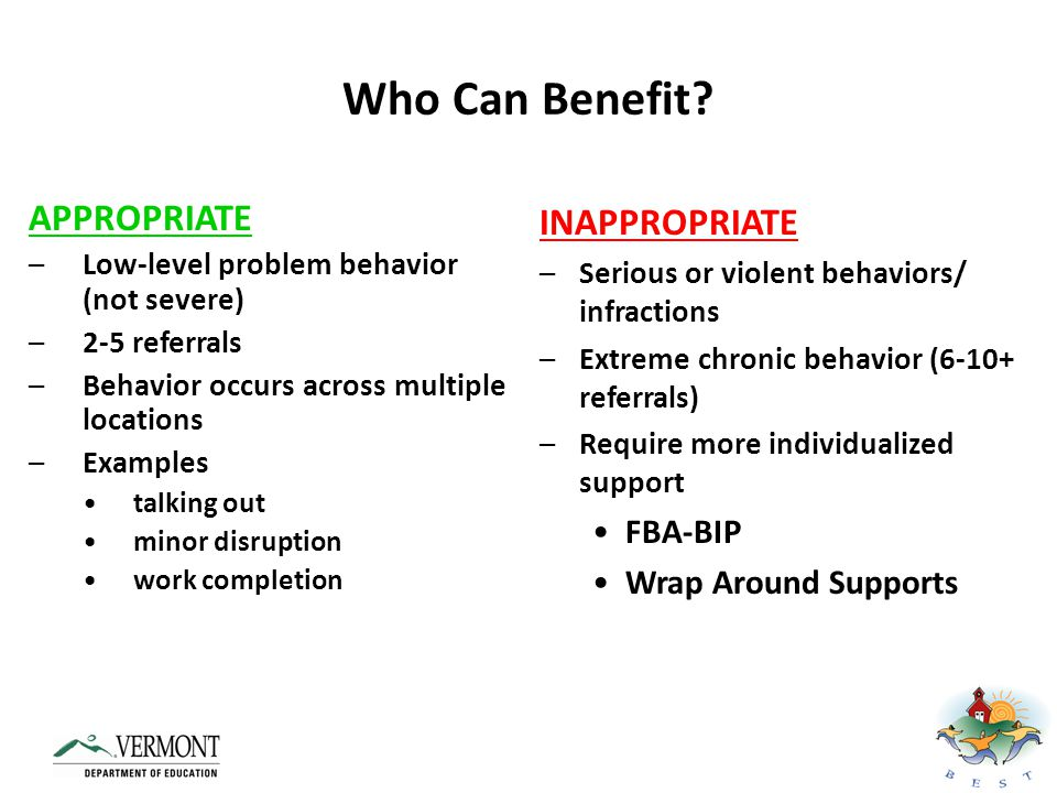 Who Can Benefit APPROPRIATE INAPPROPRIATE FBA-BIP