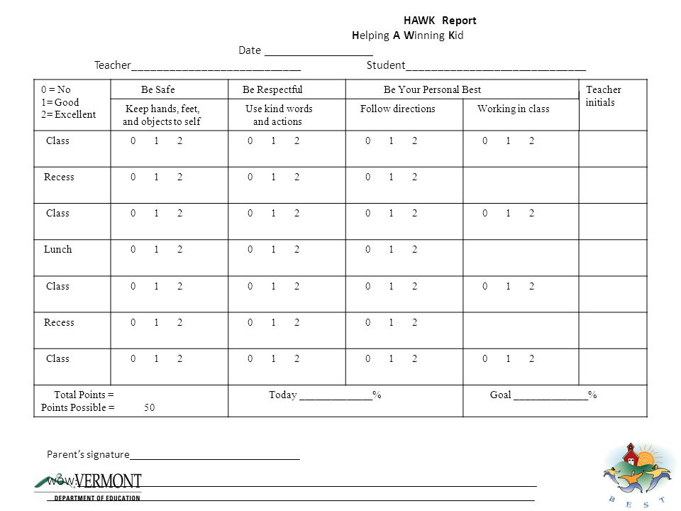 HAWK Report Helping A Winning Kid. Date _________________