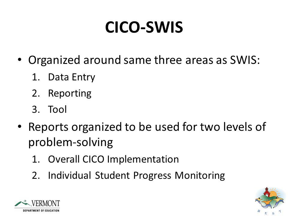 CICO-SWIS Organized around same three areas as SWIS:
