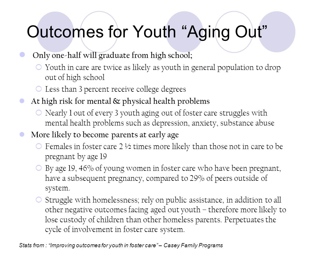 Outcomes for Youth Aging Out
