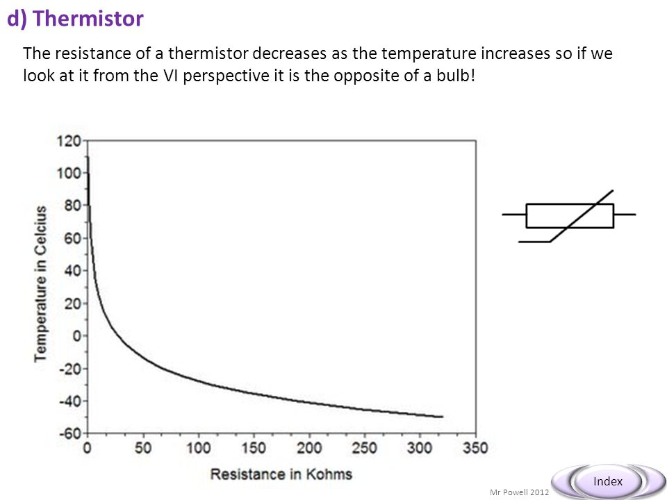 d) Thermistor