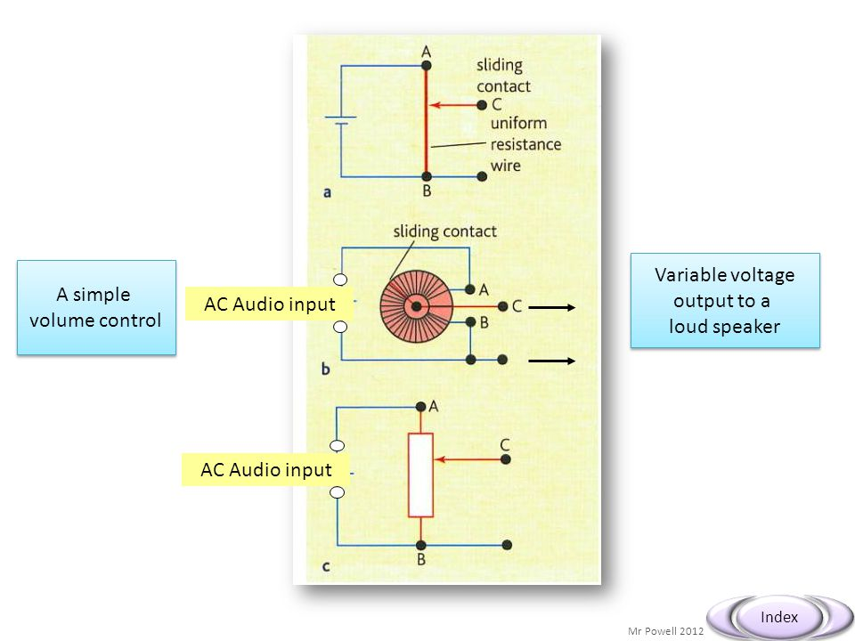 Variable voltage output to a loud speaker A simple volume control AC Audio input AC Audio input
