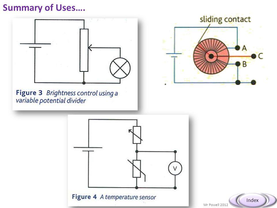 Summary of Uses….