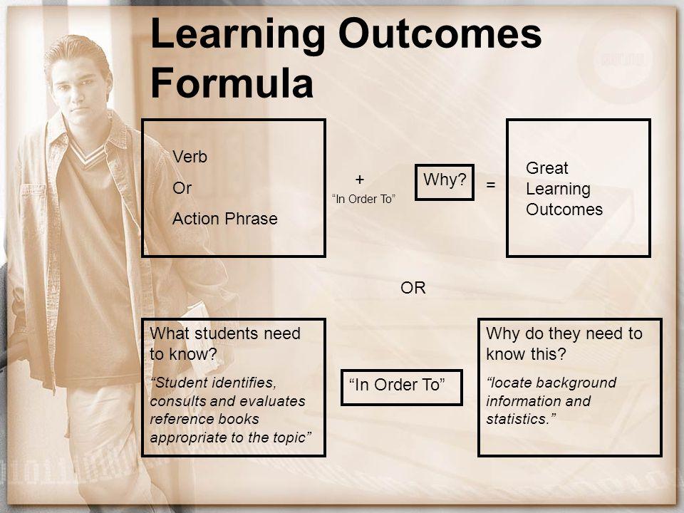 Learning Outcomes Formula