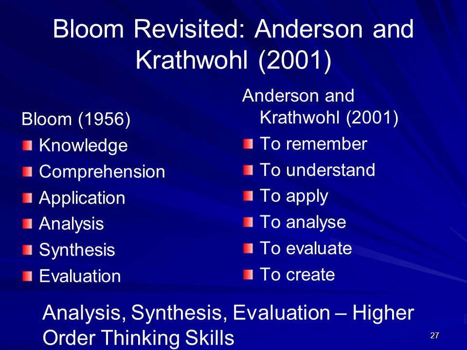 Bloom Revisited: Anderson and Krathwohl (2001)