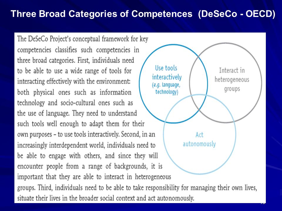 Three Broad Categories of Competences (DeSeCo - OECD)