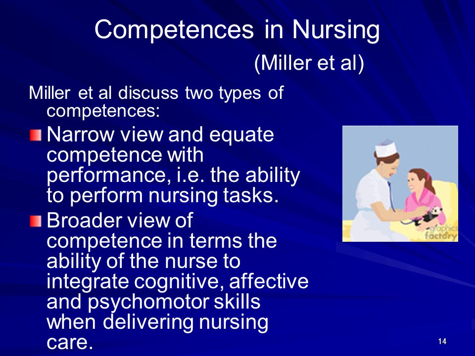 Competences in Nursing (Miller et al)