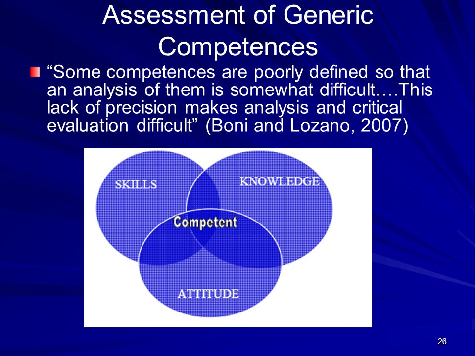 Assessment of Generic Competences