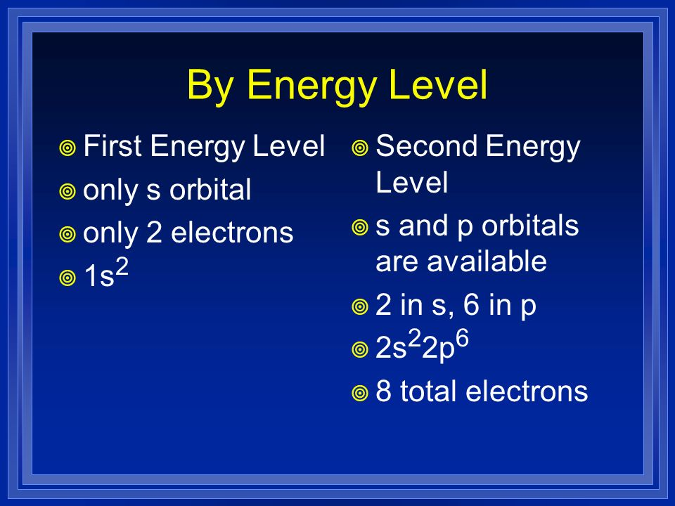 By Energy Level First Energy Level only s orbital only 2 electrons 1s2