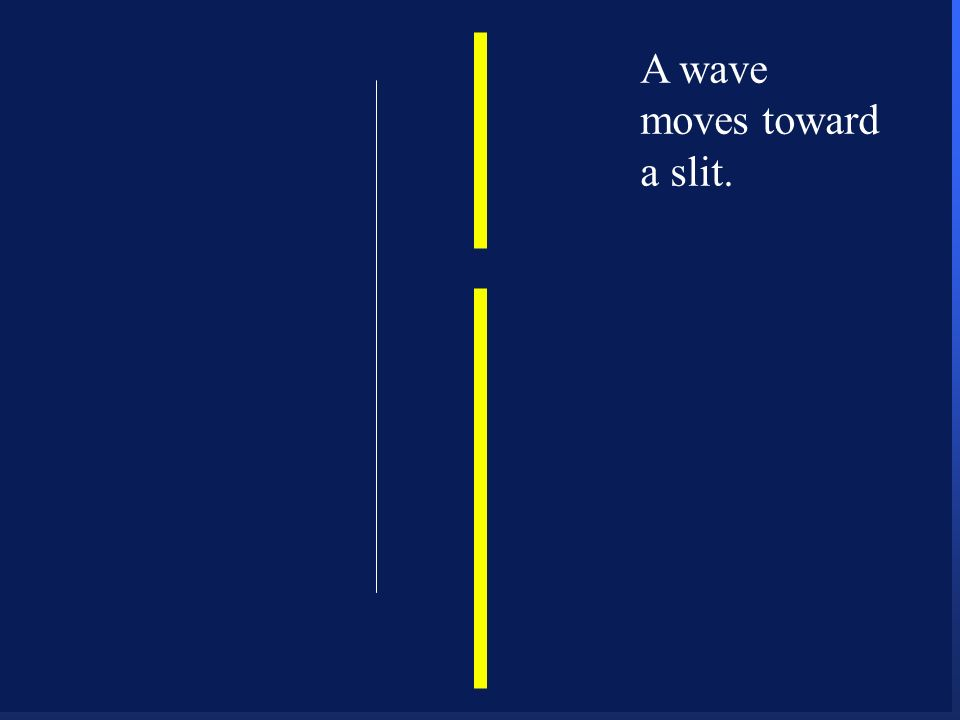 A wave moves toward a slit.