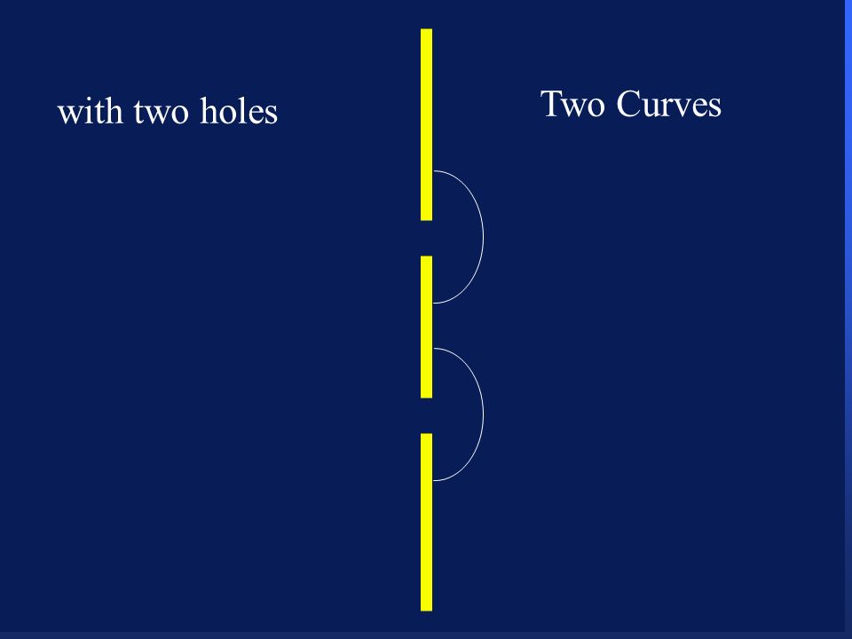 Two Curves with two holes